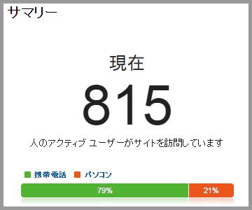 accessup_lie_02